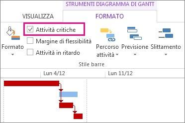 Casella di controllo Attività critiche sulla barra multifunzione e barre di Gantt evidenziate in Project 2013