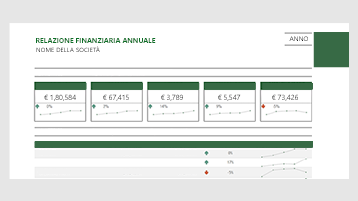 Modello di report finanziario in Excel