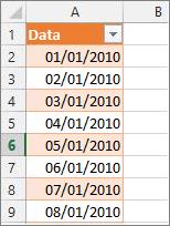 Colonna Data in Power Pivot
