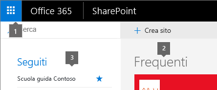 Angolo superiore sinistro della schermata iniziale di SharePoint Online