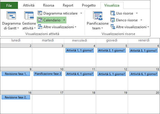 Screenshot composito dei gruppi Visualizzazioni attività e Visualizzazioni risorse nella scheda Visualizza e di un piano di progetto in visualizzazione Calendario.