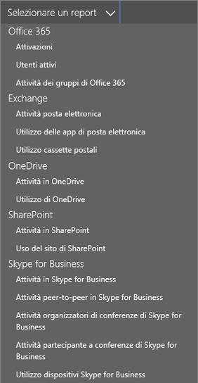 Elenco a discesa Client di posta elettronica usati dei report di Office 365
