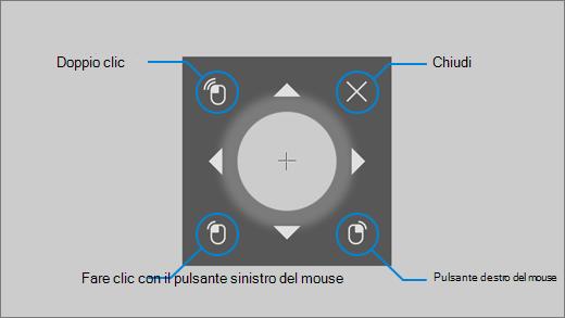 Il mouse del controllo ottico ti consente di ottimizzare la posizione del cursore del mouse, quindi di fare clic con il pulsante destro, fare clic o fare doppio clic con il mouse.