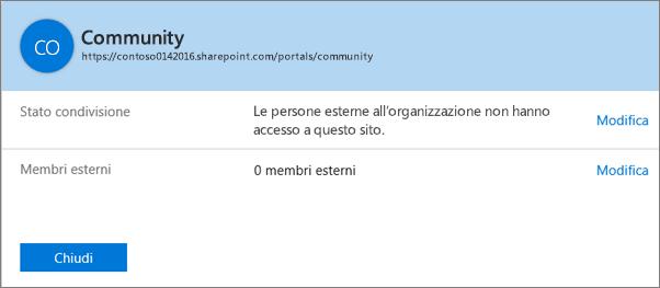 Finestra di dialogo dello stato di condivisione per una specifica raccolta siti con la condivisione disattivata.