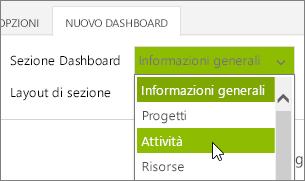 Elenco delle sezioni del dashboard