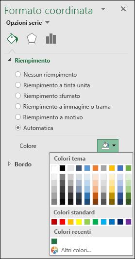 Opzioni di colore del grafico a mappa di Excel per i grafici categoria