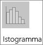 Istogramma nel sottotipo di grafico Istogramma
