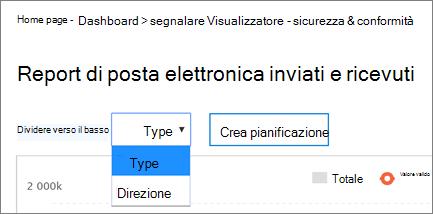 Usare l'elenco interruzioni verso il basso per visualizzare le informazioni in base al tipo o la direzione