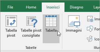 Scheda Inserisci, pulsante Tabella
