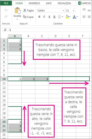 Riempimento di una serie lineare