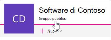Sottotitoli che gruppo verrà visualizzato nei siti connessi al gruppo