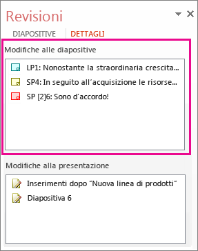 Modifiche alle diapositive