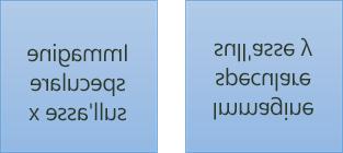 Esempio di testo speculare: il primo viene ruotato di 180 gradi sull'asse x e il secondo viene ruotato di 180 gradi sull'asse y