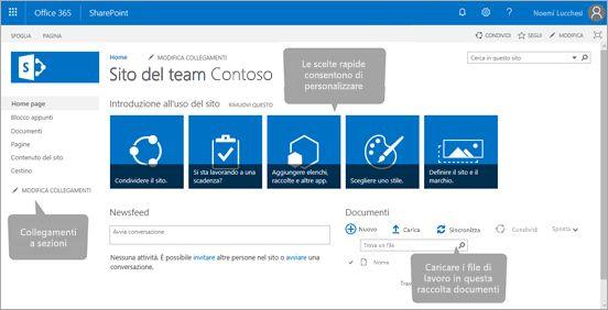 Home page del sito del Team di Office 365