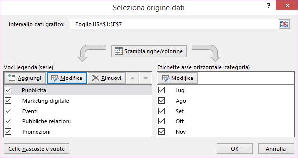 Finestra di dialogo Selezione origine dati