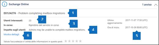 Visualizzazione di riepilogo dei problemi attivi in Integrità dei servizi