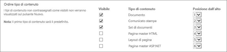 Modifica dell'ordine o Nascondi schermata Opzioni nuovo documento