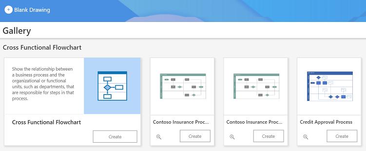 Esempio di modelli disponibili in Visio per il Web.
