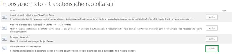 Attivare la caratteristica Pubblicazione raccolta intersito in SharePoint
