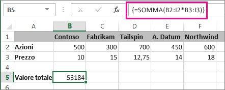 Una tipica formula matrice