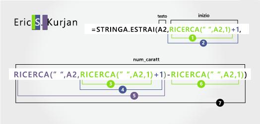 Dettagli di una formula per separare nome, secondo nome e cognome