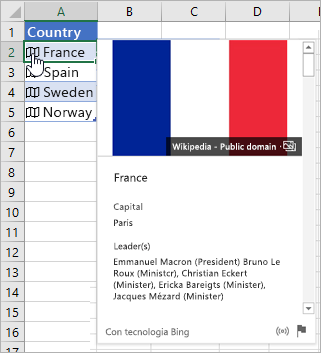 Cella con il record collegato per Francia, icona del cursore che fa clic, visualizzazione scheda