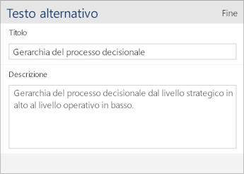 Screenshot della finestra di dialogo Testo alternativo in Word Mobile con i campi Titolo e Descrizione.