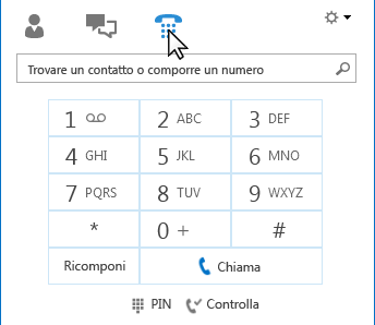 Scheda Telefono