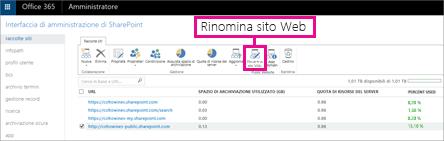 Nell'interfaccia di amministrazione di SharePoint scegliere Rinomina sito Web