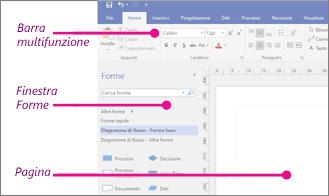 Schede della barra multifunzione in alto, finestra Forme a sinistra, Pagina a destra