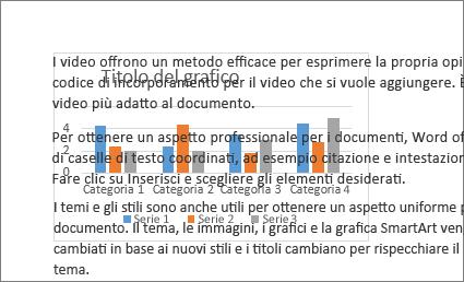 Un esempio di grafico dietro a un blocco di testo