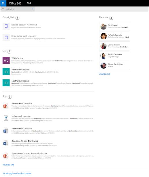 Risultati della ricerca nella home page di SharePoint