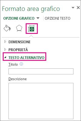 Scheda Dimensioni e proprietà nel riquadro Formato area grafico