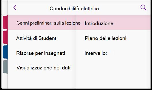conducibilità elettrica