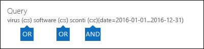 Esempio della query creata quando si usa l'elenco di parole chiave e una condizione