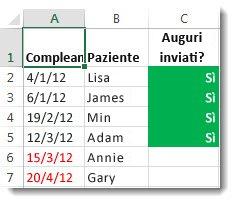 Esempio di formattazione condizionale in Excel