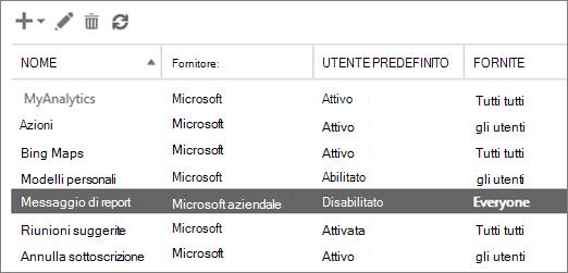In amministrazione di Exchange, è possibile attivare il componente aggiuntivo di report per Outlook