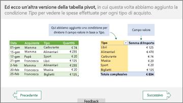 Esercitazione sulle tabelle pivot