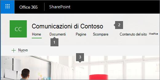 Home page del sito di comunicazione