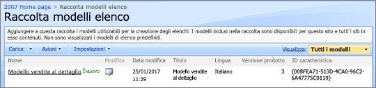 Raccolta modelli elenco con un modello