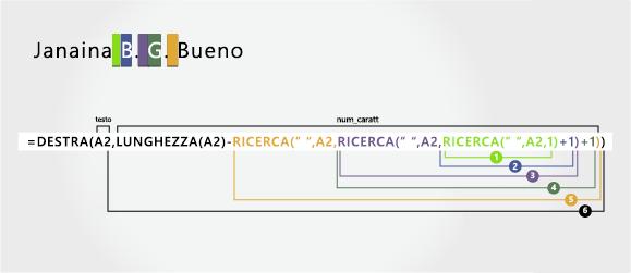 Formula per separare nome, cognome e due iniziali di secondo nome