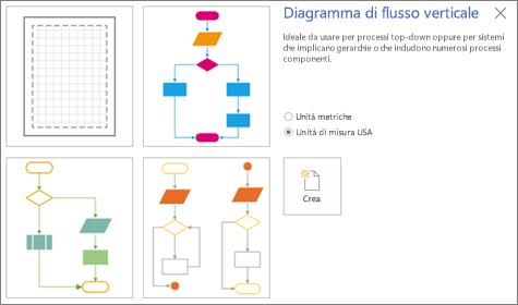 Screenshot della schermata Diagramma di flusso verticale che mostra il modello e le opzioni per le unità di misura.
