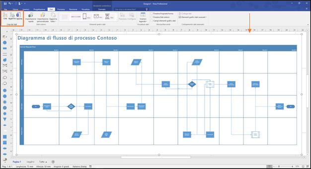Screenshot di un diagramma di flusso di processo di Visio con in pulsanti di Visualizzatore dati evidenziati: Crea, Aggiorna, Esporta