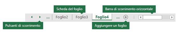 Schede dei fogli di Excel visualizzate nella parte inferiore del riquadro di Excel