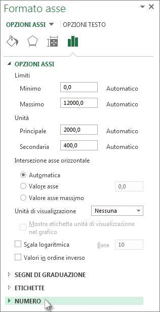 Opzione Numero nel riquadro Formato asse