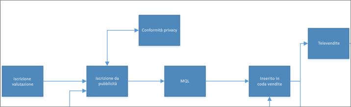 Diagramma di Visio di esempio