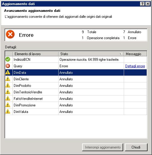 Messaggi di stato relativi all'aggiornamento dei dati in PowerPivot