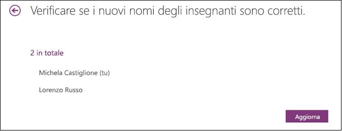 Verificare quali co-docenti hanno accesso al blocco appunti della classe.