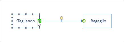Forma Messaggio con un'estremità evidenziata in verde e connessa a un'altra forma Linea di vita