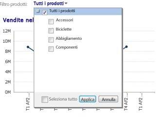 Filtro Web part con Tutti i prodotti selezionato